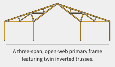 National Frame Building Association - Post-Frame